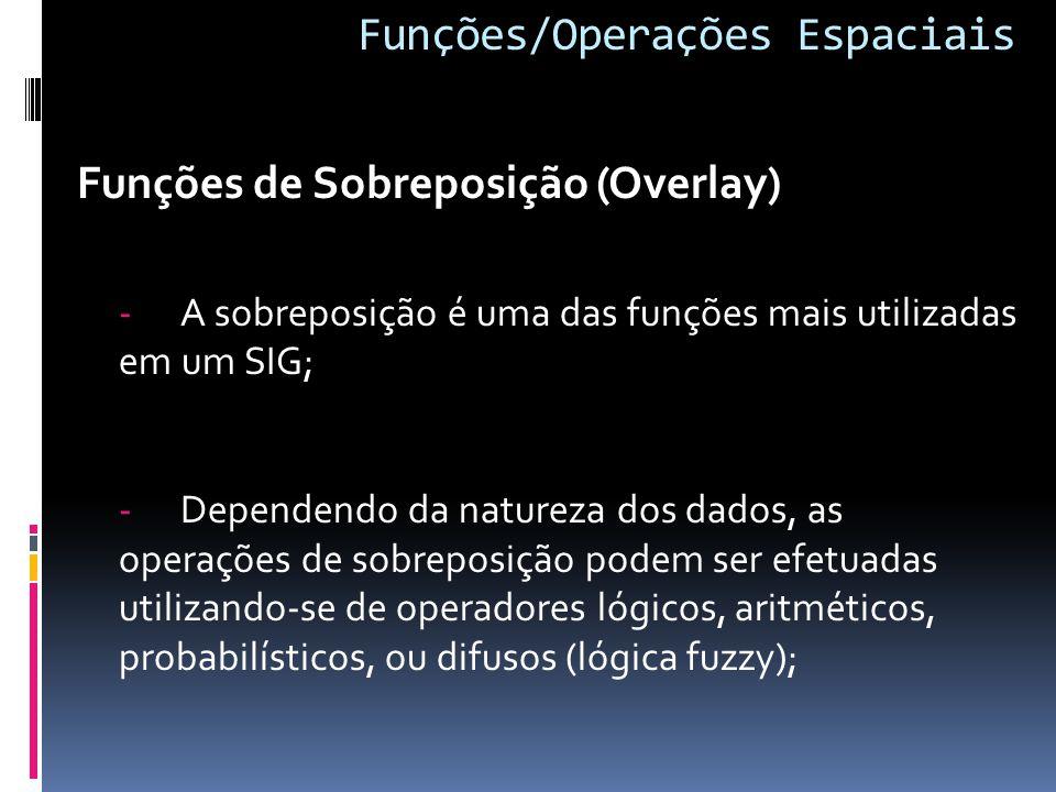 Funções/Operações Espaciais Funções de Sobreposição (Overlay) -A sobreposição é uma das funções mais utilizadas em um SIG; -Dependendo da natureza dos dados, as operações de sobreposição podem ser efetuadas utilizando-se de operadores lógicos, aritméticos, probabilísticos, ou difusos (lógica fuzzy);