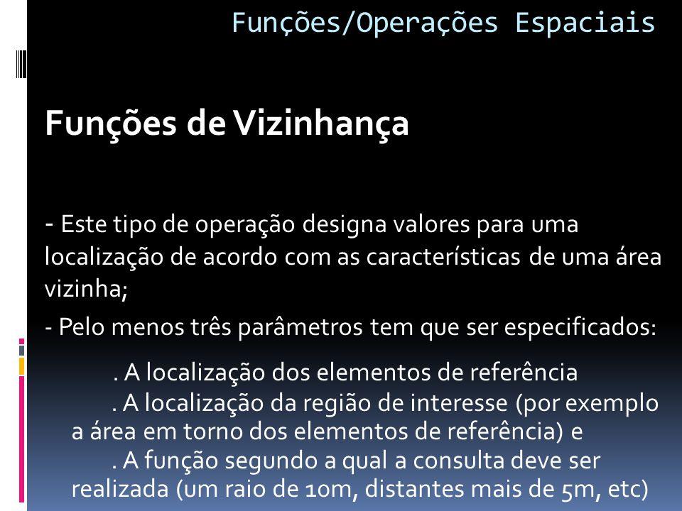 Funções de Vizinhança - Este tipo de operação designa valores para uma localização de acordo com as características de uma área vizinha; - Pelo menos três parâmetros tem que ser especificados:.