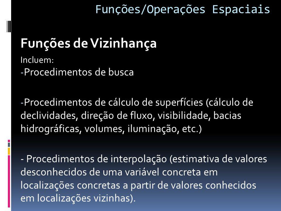 Funções/Operações Espaciais Funções de Vizinhança Incluem: - Procedimentos de busca - Procedimentos de cálculo de superfícies (cálculo de declividades, direção de fluxo, visibilidade, bacias hidrográficas, volumes, iluminação, etc.) - Procedimentos de interpolação (estimativa de valores desconhecidos de uma variável concreta em localizações concretas a partir de valores conhecidos em localizações vizinhas).