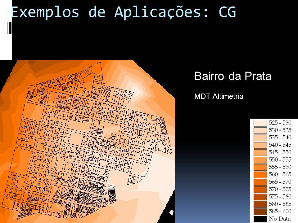 Bairro da Prata MDT-Altimetria Exemplos de Aplicações: CG