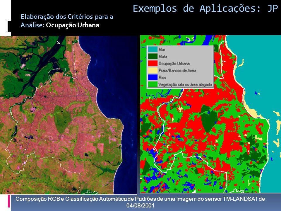 Elaboração dos Critérios para a Análise: Ocupação Urbana Composição RGB e Classificação Automática de Padrões de uma imagem do sensor TM-LANDSAT de 04/08/2001 Exemplos de Aplicações: JP