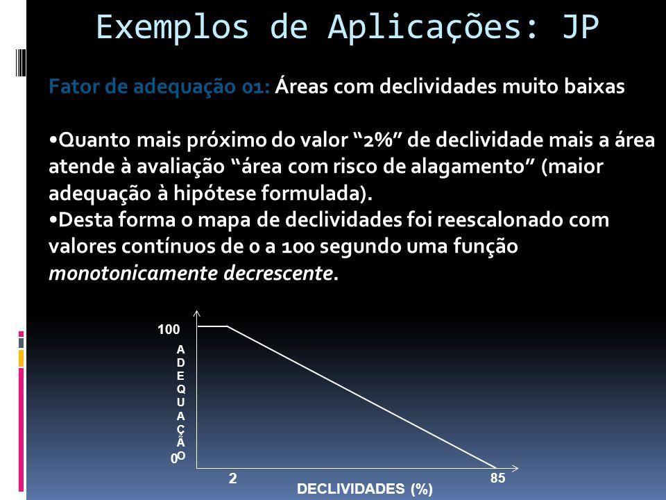Fator de adequação 01: Fator de adequação 01: Áreas com declividades muito baixas Quanto mais próximo do valor 2% de declividade mais a área atende à avaliação área com risco de alagamento (maior adequação à hipótese formulada).