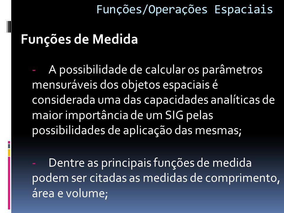 Funções/Operações Espaciais Funções de Medida -A possibilidade de calcular os parâmetros mensuráveis dos objetos espaciais é considerada uma das capacidades analíticas de maior importância de um SIG pelas possibilidades de aplicação das mesmas; -Dentre as principais funções de medida podem ser citadas as medidas de comprimento, área e volume;