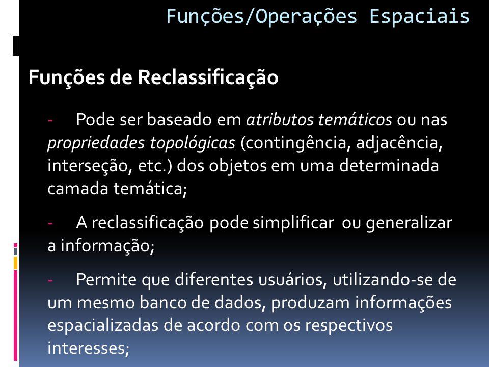 Funções/Operações Espaciais Funções de Reclassificação -Pode ser baseado em atributos temáticos ou nas propriedades topológicas (contingência, adjacên