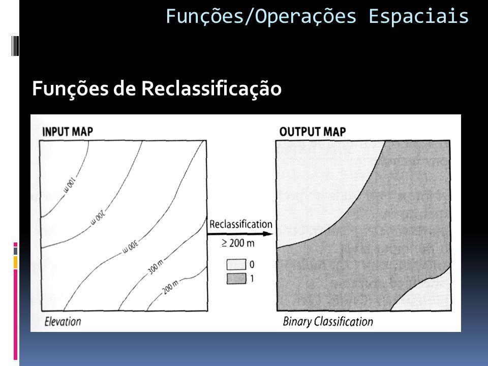 Bairro da Prata Lotes com declividade menor que 5 graus e Sem ocupação Exemplos de Aplicações: CG