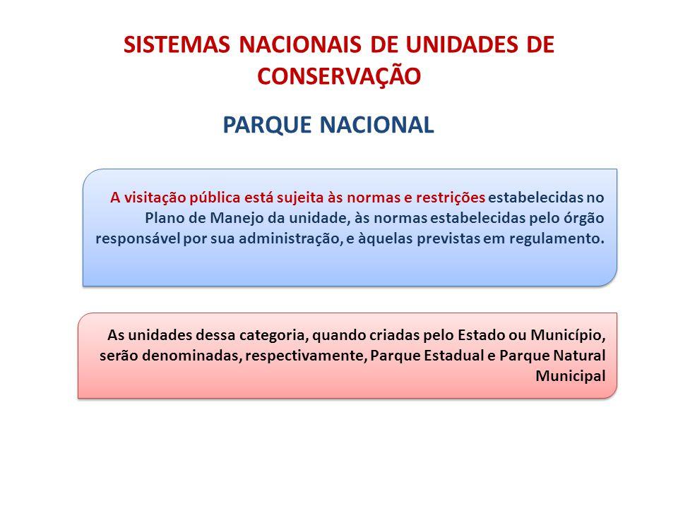 As unidades dessa categoria, quando criadas pelo Estado ou Município, serão denominadas, respectivamente, Parque Estadual e Parque Natural Municipal S