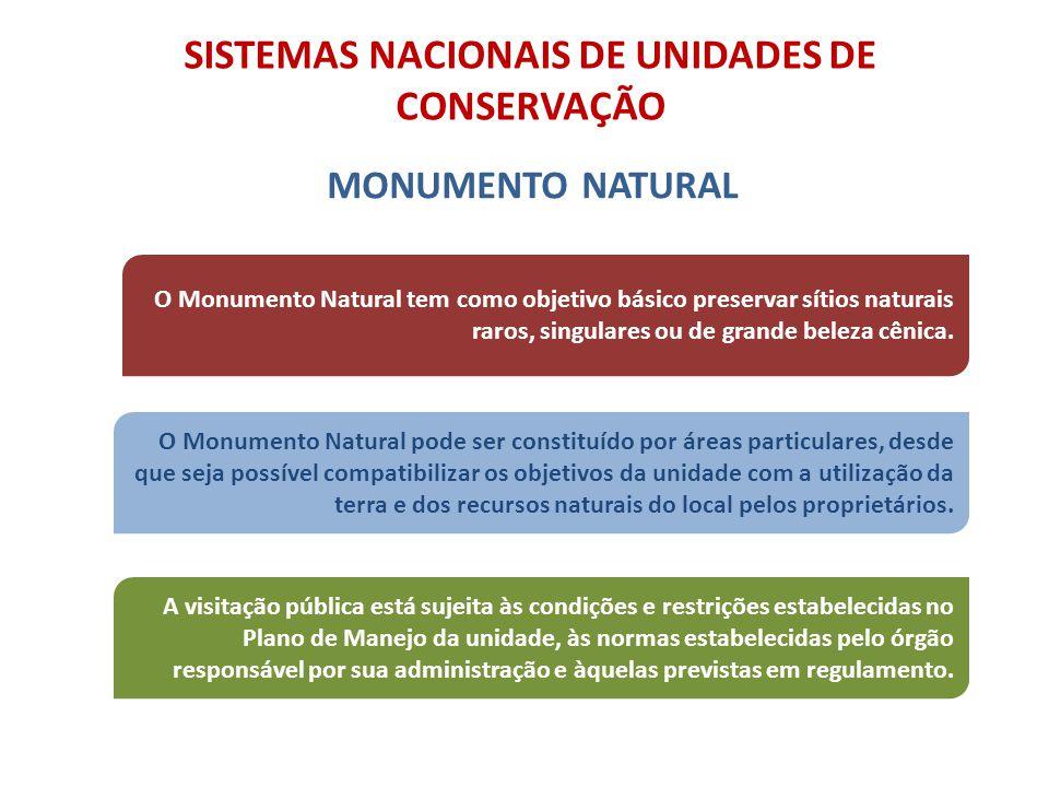 SISTEMAS NACIONAIS DE UNIDADES DE CONSERVAÇÃO MONUMENTO NATURAL O Monumento Natural tem como objetivo básico preservar sítios naturais raros, singular