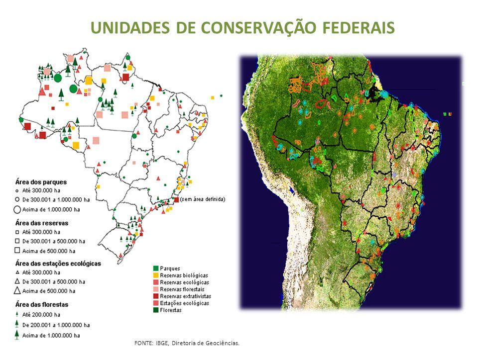 UNIDADES DE CONSERVAÇÃO FEDERAIS FONTE: IBGE, Diretoria de Geociências.
