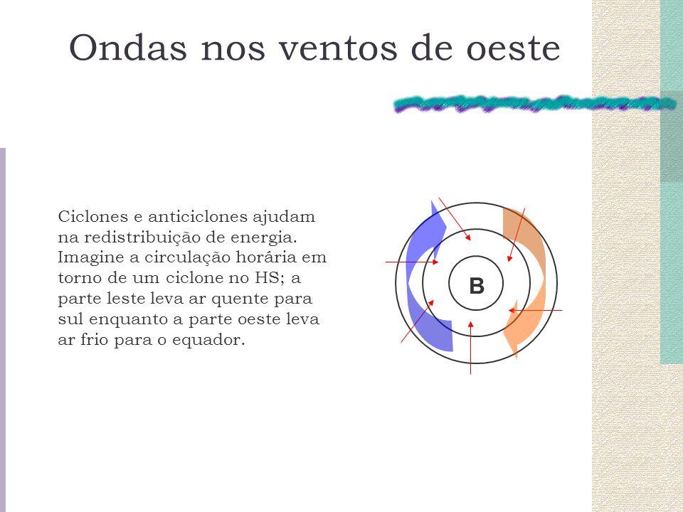 Ciclones e anticiclones ajudam na redistribuição de energia. Imagine a circulação horária em torno de um ciclone no HS; a parte leste leva ar quente p