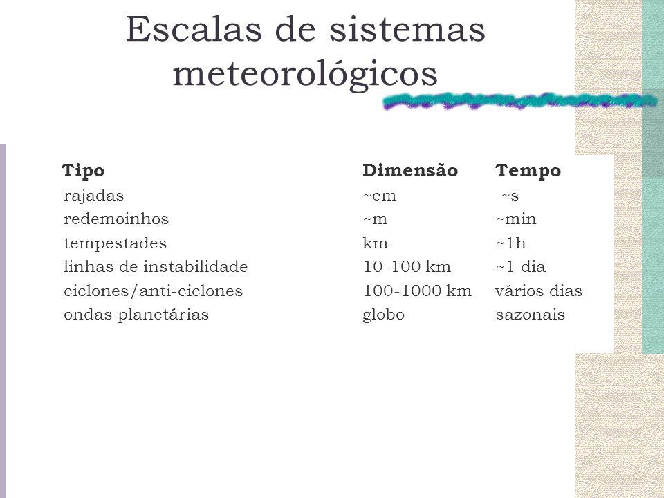 Escalas de sistemas meteorológicos TipoDimensãoTempo rajadas~cm ~s redemoinhos~m~min tempestadeskm~1h linhas de instabilidade 10-100 km~1 dia ciclones