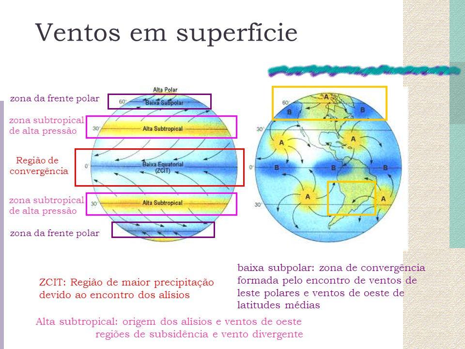 Ventos em superfície ZCIT: Região de maior precipitação devido ao encontro dos alísios Região de convergência zona subtropical de alta pressão Alta su