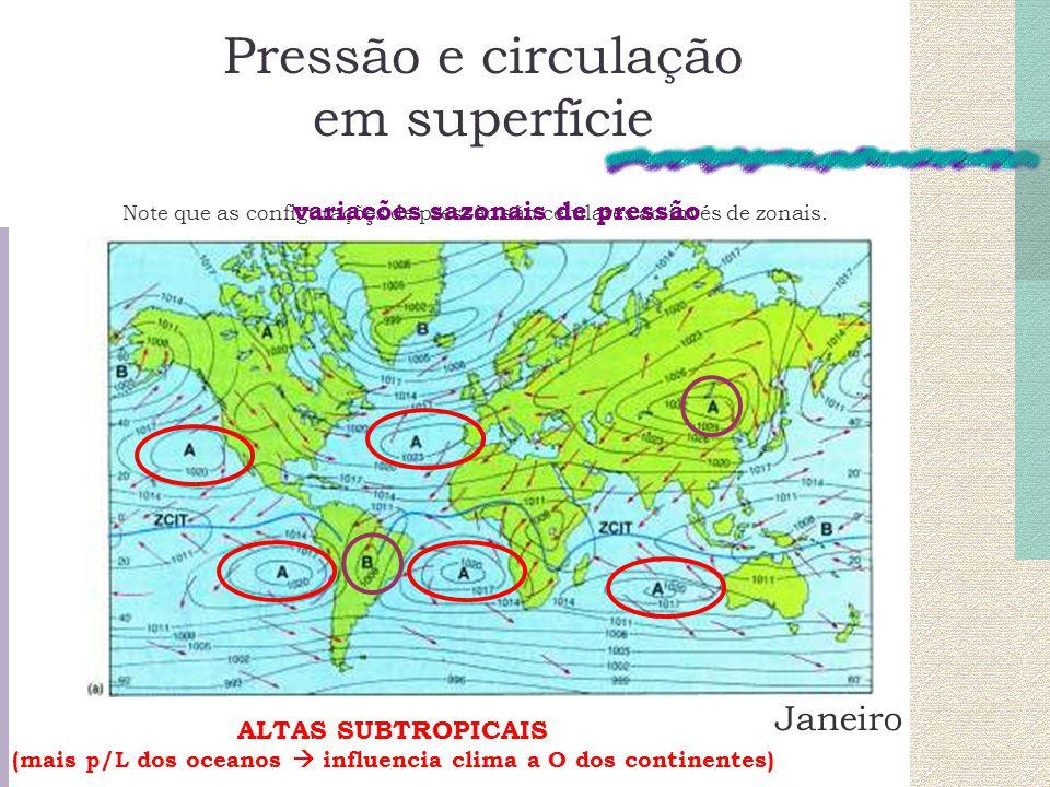 Pressão e circulação em superfície Janeiro Note que as configurações de pressão são celulares ao invés de zonais. ALTAS SUBTROPICAIS (mais p/L dos oce