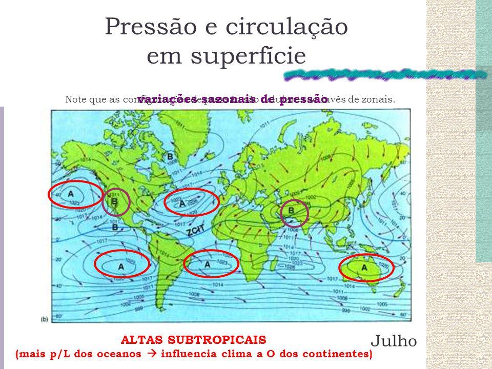 Pressão e circulação em superfície Julho ALTAS SUBTROPICAIS (mais p/L dos oceanos influencia clima a O dos continentes) variações sazonais de pressão