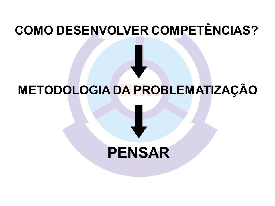 COMO DESENVOLVER COMPETÊNCIAS? METODOLOGIA DA PROBLEMATIZAÇÃO PENSAR