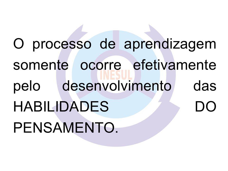O processo de aprendizagem somente ocorre efetivamente pelo desenvolvimento das HABILIDADES DO PENSAMENTO.