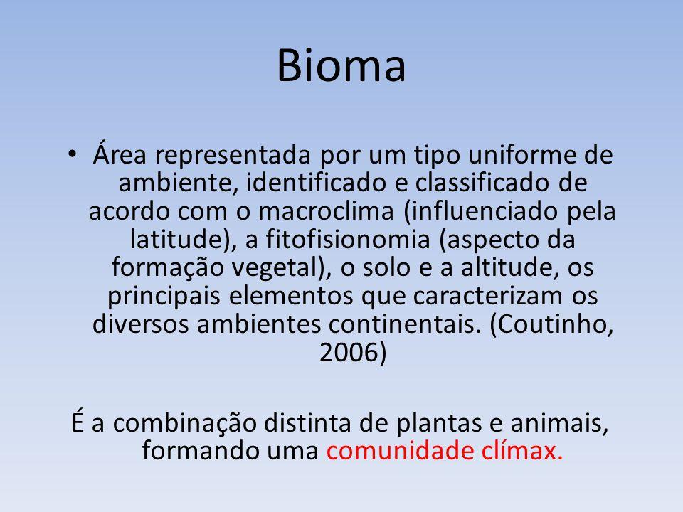 Bioma Área representada por um tipo uniforme de ambiente, identificado e classificado de acordo com o macroclima (influenciado pela latitude), a fitof