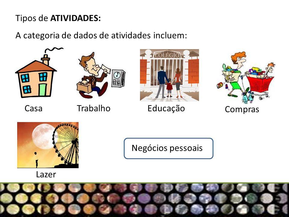 Tipos de ATIVIDADES: A categoria de dados de atividades incluem: CasaTrabalhoEducação Compras Lazer Negócios pessoais