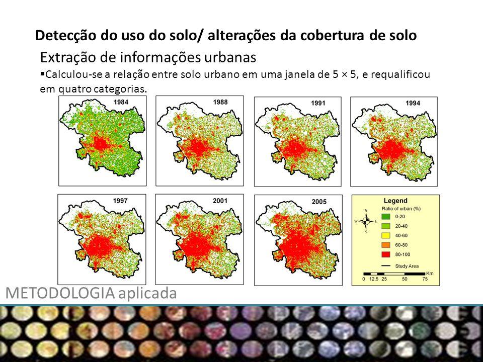 METODOLOGIA aplicada Extração de informações urbanas Calculou-se a relação entre solo urbano em uma janela de 5 × 5, e requalificou em quatro categori