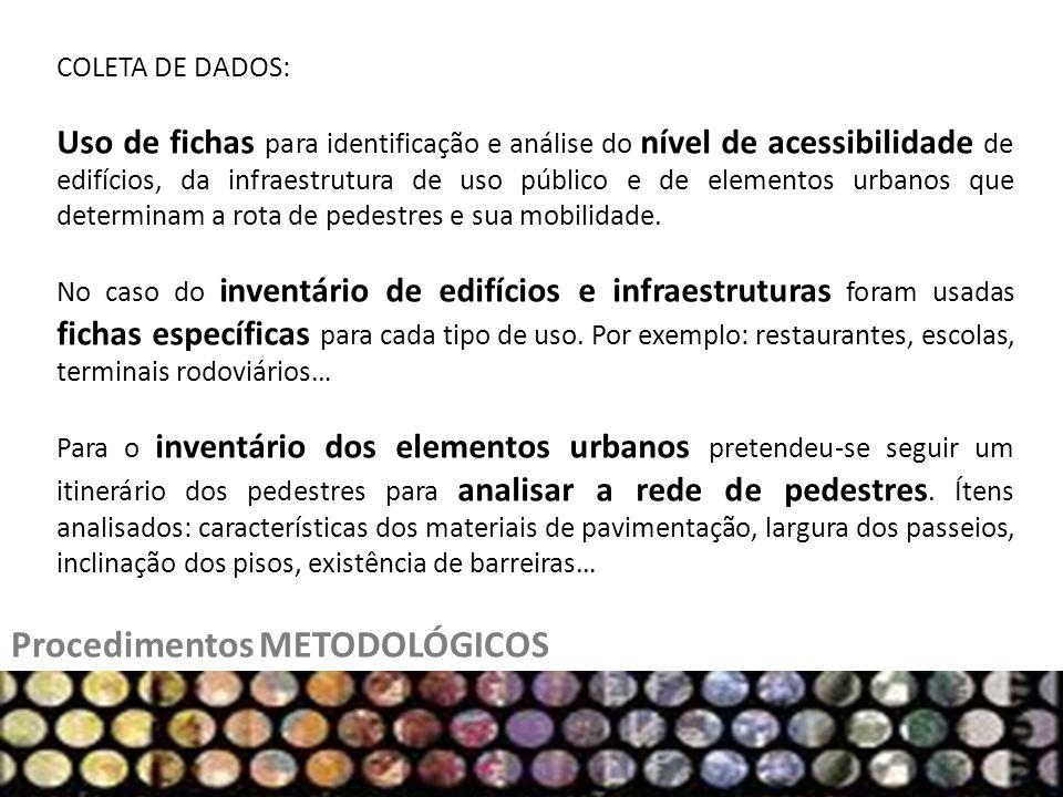 Procedimentos METODOLÓGICOS COLETA DE DADOS: Uso de fichas para identificação e análise do nível de acessibilidade de edifícios, da infraestrutura de uso público e de elementos urbanos que determinam a rota de pedestres e sua mobilidade.