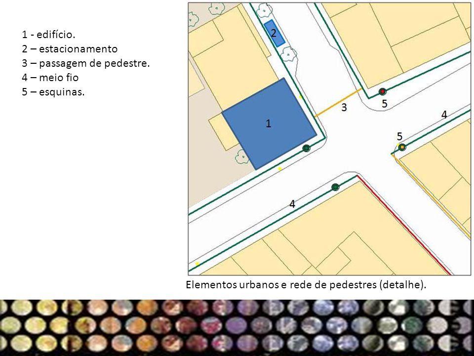 Elementos urbanos e rede de pedestres (detalhe). 1 - edifício. 2 – estacionamento 3 – passagem de pedestre. 4 – meio fio 5 – esquinas.