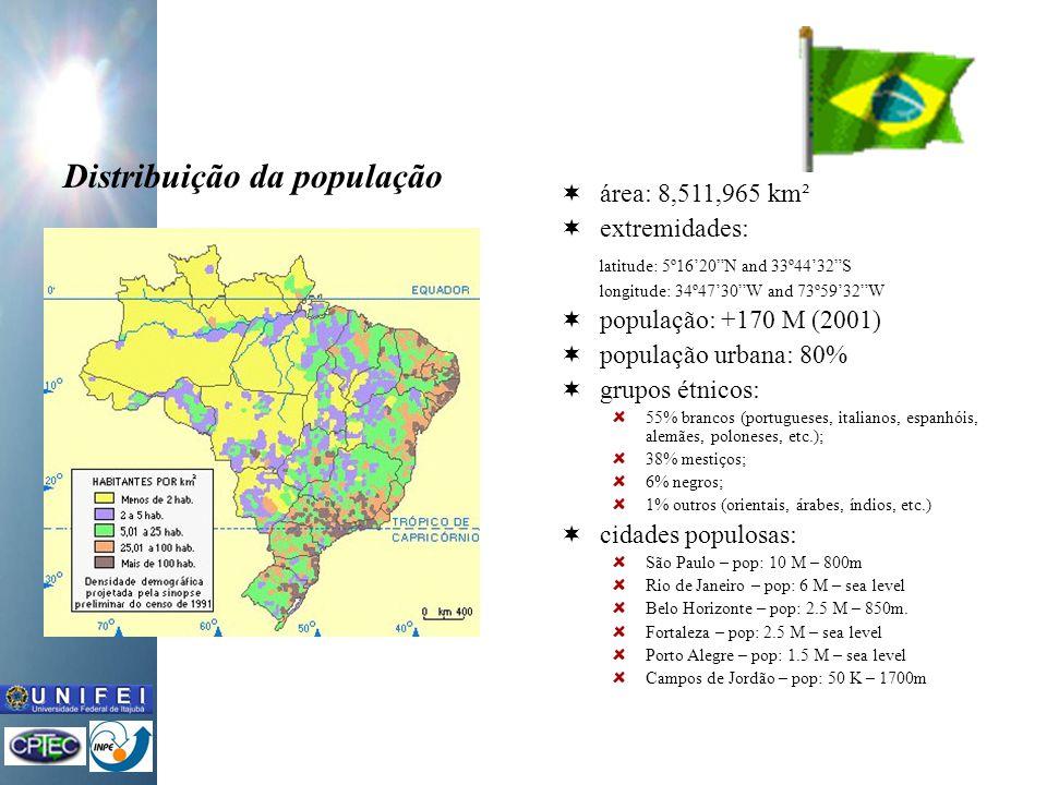 área: 8,511,965 km² extremidades: latitude: 5º1620N and 33º4432S longitude: 34º4730W and 73º5932W população: +170 M (2001) população urbana: 80% grupos étnicos: 55% brancos (portugueses, italianos, espanhóis, alemães, poloneses, etc.); 38% mestiços; 6% negros; 1% outros (orientais, árabes, índios, etc.) cidades populosas: São Paulo – pop: 10 M – 800m Rio de Janeiro – pop: 6 M – sea level Belo Horizonte – pop: 2.5 M – 850m.