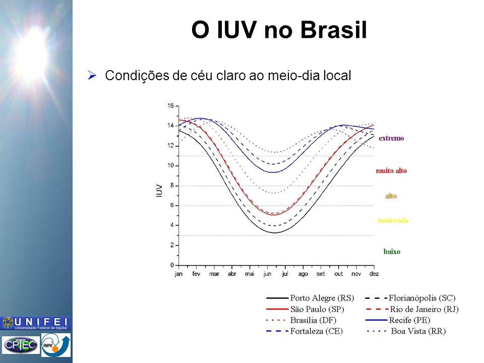 O IUV no Brasil Condições de céu claro ao meio-dia local
