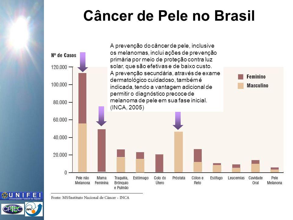 Câncer de Pele no Brasil A prevenção do câncer de pele, inclusive os melanomas, inclui ações de prevenção primária por meio de proteção contra luz solar, que são efetivas e de baixo custo.