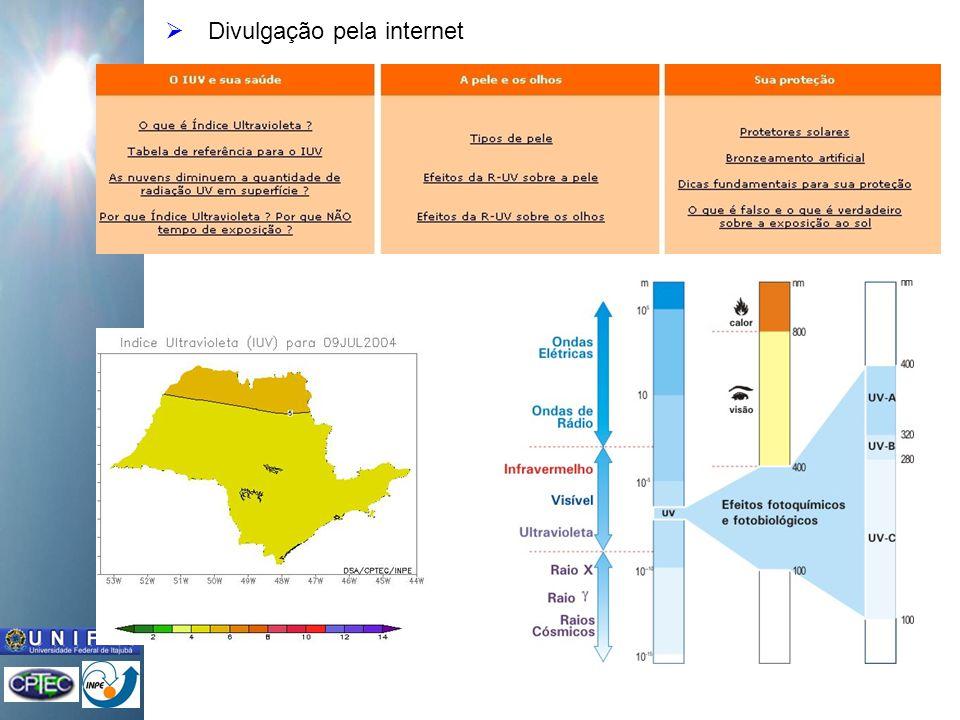 Informações didáticas Imagens setorizadas Informações sobre R-UV e saúde Divulgação pela internet