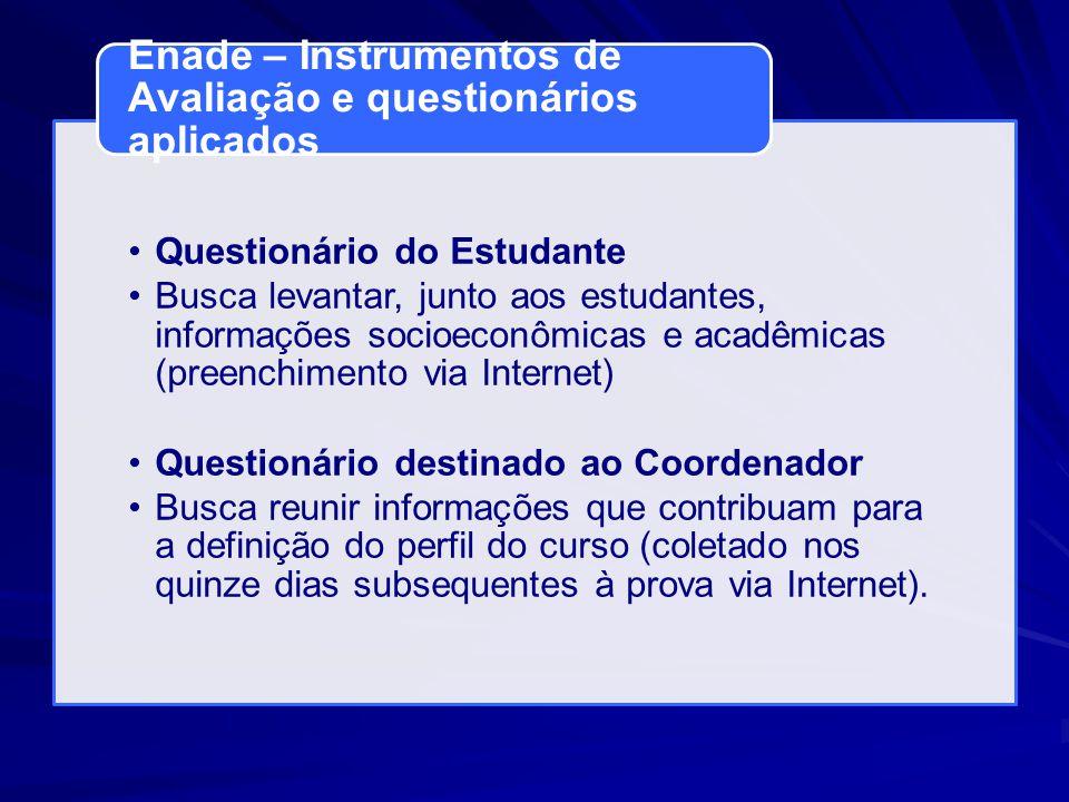 Questionário do Estudante Busca levantar, junto aos estudantes, informações socioeconômicas e acadêmicas (preenchimento via Internet) Questionário des