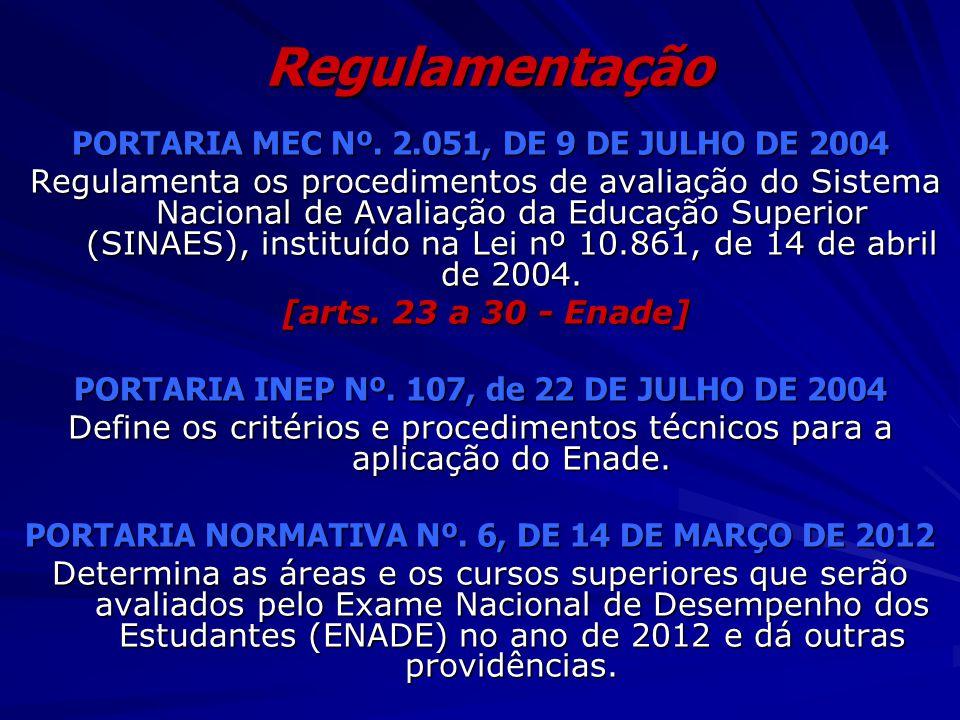 Regulamentação PORTARIA MEC Nº. 2.051, DE 9 DE JULHO DE 2004 Regulamenta os procedimentos de avaliação do Sistema Nacional de Avaliação da Educação Su