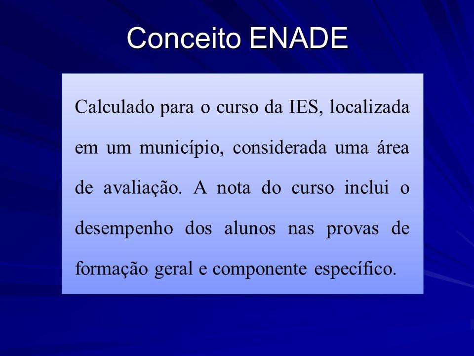 ENADE 2012 Prova – 25 novembro CURSOS (CENSO 2010) CONCLUINTES ESTIMATIVA 2012 8.879389.636 400 - 450 mil AdministraçãoCiênciasContábeisCiências Econômicas EconômicasComunicaçãoSocialDesignDireitoPsicologiaTurismo Secretariado Executivo Relações Internacionais CST em Gestão Comercial CST em Gestão em Recursos Humanos CST em Gestão Financeira CST em Logística CST em Marketing CST em Processos Gerenciais CURSOS AVALIADOS