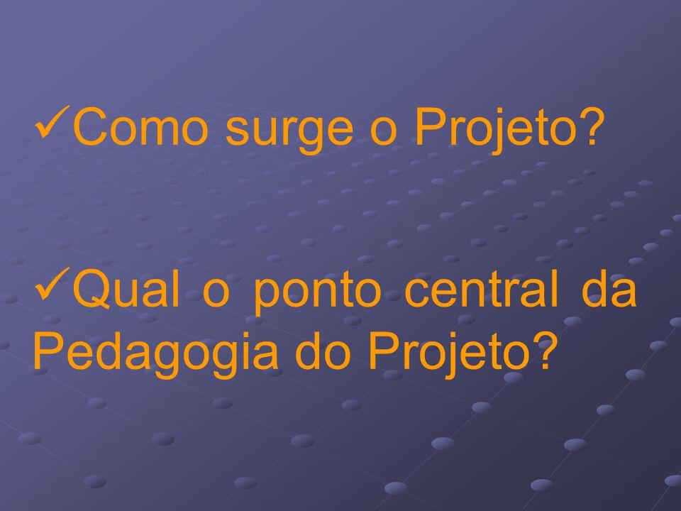 Como surge o Projeto? Qual o ponto central da Pedagogia do Projeto?