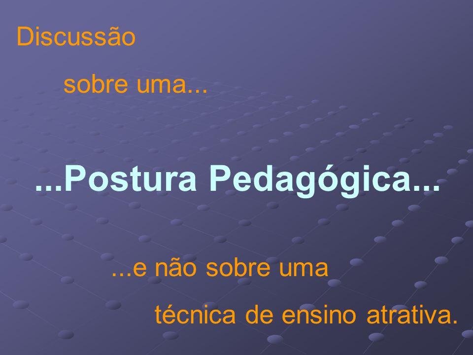 ETAPAS DO PROJETO I Problematização O aluno expressa suas idéias e conhecimentos sobre o problema em questão.