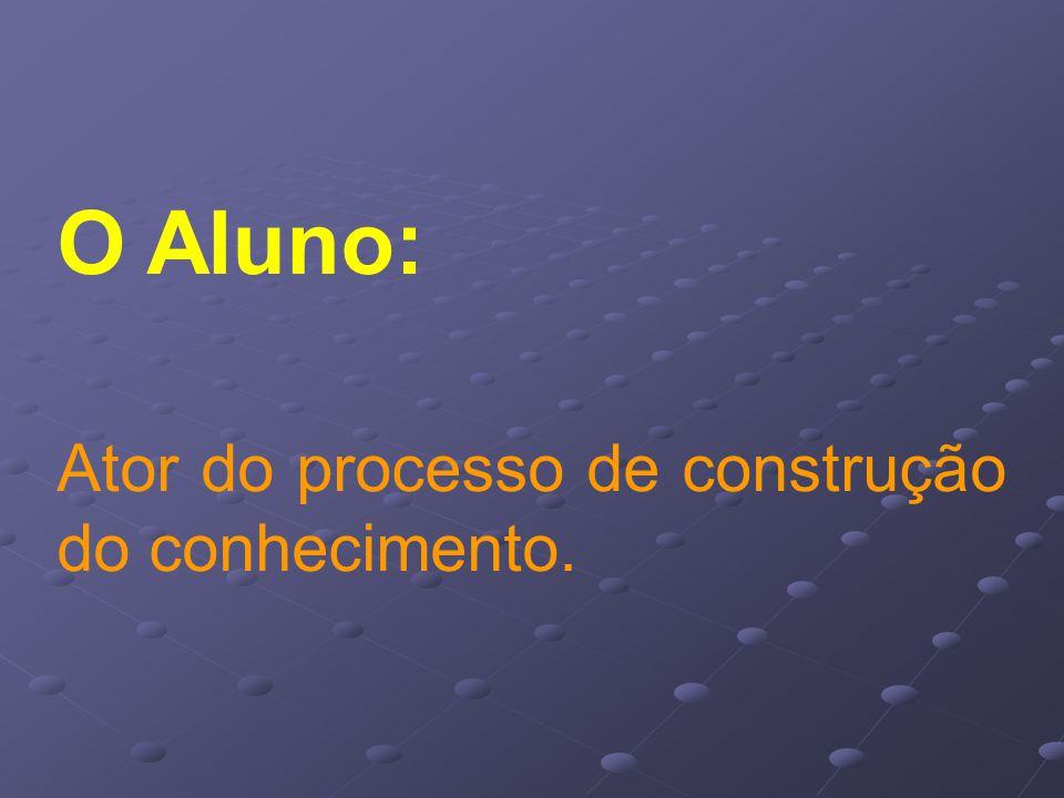 II Desenvolvimento Criação de estratégias para buscar respostas as questões e hipóteses levantadas na problematização.