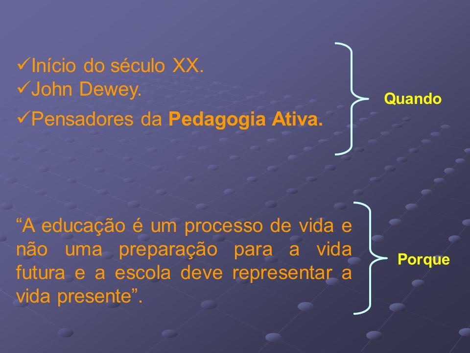 Início do século XX.John Dewey. Pensadores da Pedagogia Ativa.