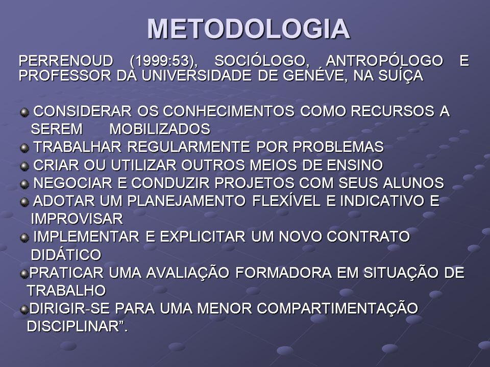 METODOLOGIA PERRENOUD (1999:53), SOCIÓLOGO, ANTROPÓLOGO E PROFESSOR DA UNIVERSIDADE DE GENÉVE, NA SUÍÇA CONSIDERAR OS CONHECIMENTOS COMO RECURSOS A CO