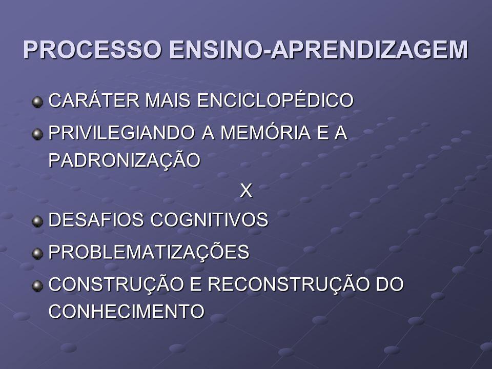 PROCESSO ENSINO-APRENDIZAGEM CARÁTER MAIS ENCICLOPÉDICO PRIVILEGIANDO A MEMÓRIA E A PADRONIZAÇÃO X DESAFIOS COGNITIVOS PROBLEMATIZAÇÕES CONSTRUÇÃO E R