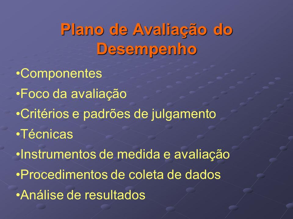 Plano de Avaliação do Desempenho Componentes Foco da avaliação Critérios e padrões de julgamento Técnicas Instrumentos de medida e avaliação Procedime