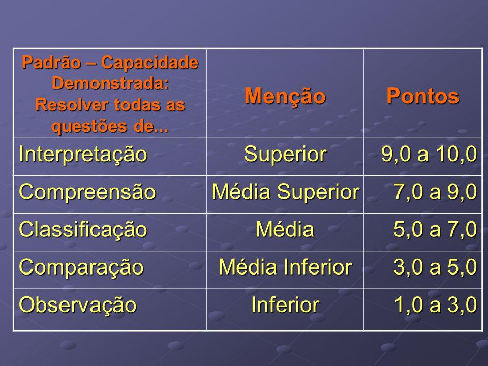 Padrão – Capacidade Demonstrada: Resolver todas as questões de... MençãoPontos InterpretaçãoSuperior 9,0 a 10,0 Compreensão Média Superior 7,0 a 9,0 C