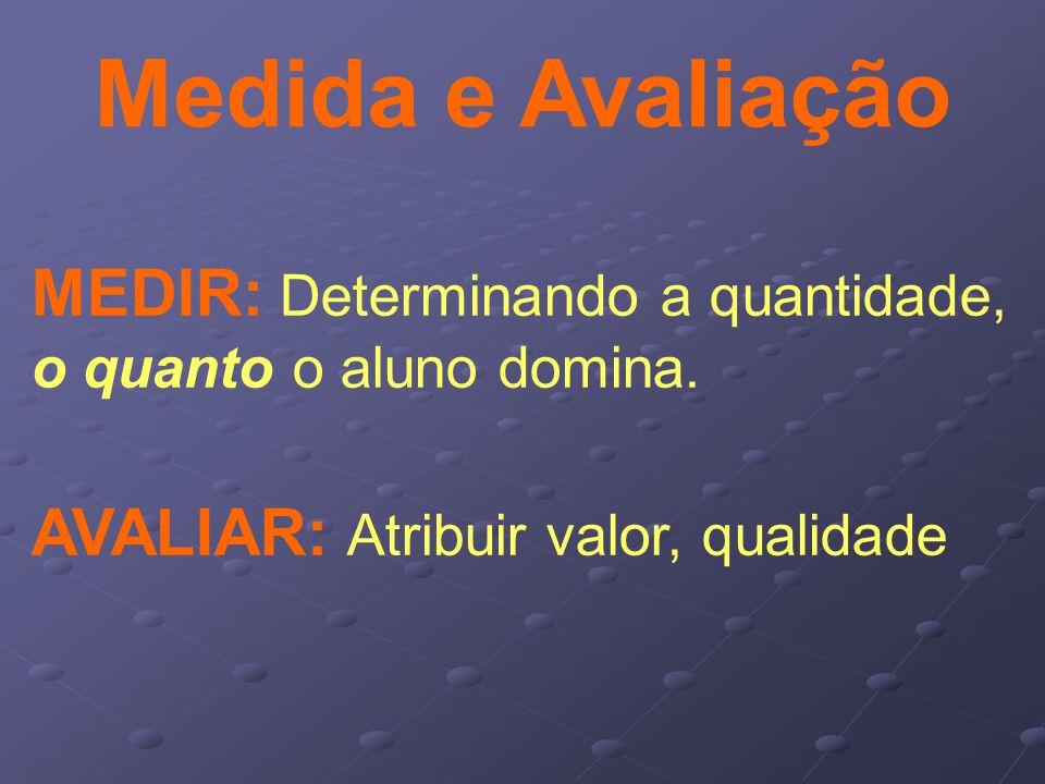 Medida e Avaliação MEDIR: Determinando a quantidade, o quanto o aluno domina. AVALIAR: Atribuir valor, qualidade