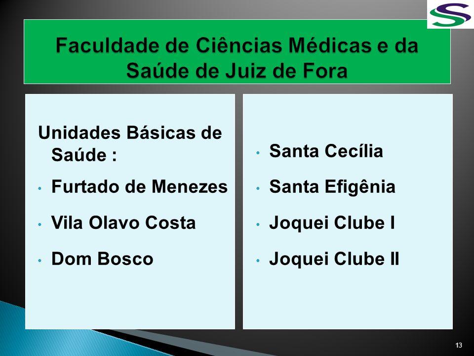 Unidades Básicas de Saúde : Furtado de Menezes Vila Olavo Costa Dom Bosco Santa Cecília Santa Efigênia Joquei Clube I Joquei Clube II 13