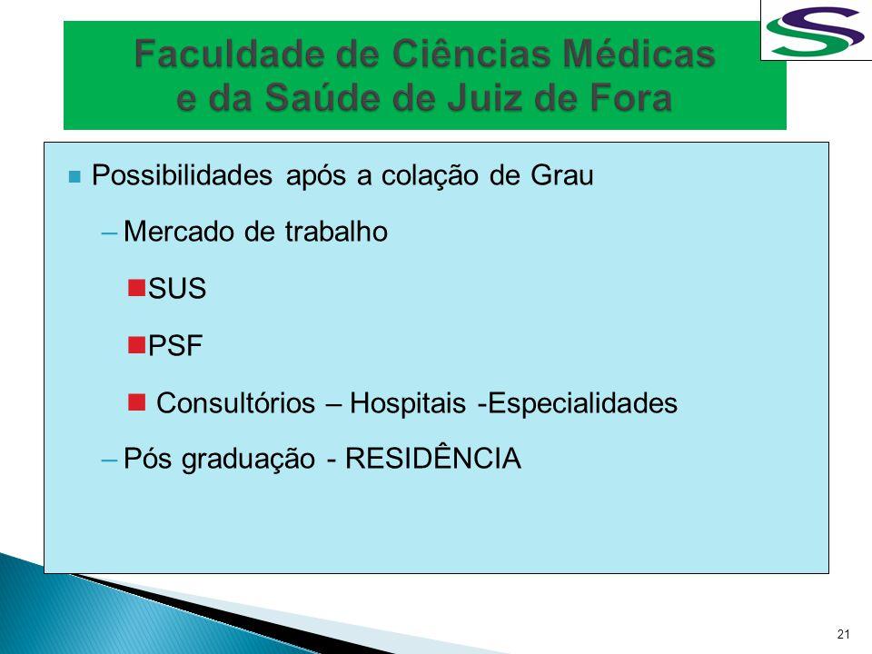 Possibilidades após a colação de Grau –Mercado de trabalho SUS PSF Consultórios – Hospitais -Especialidades –Pós graduação - RESIDÊNCIA 21