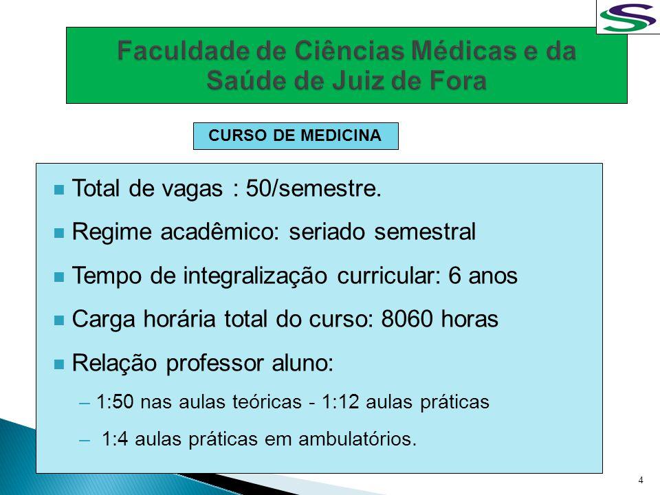 A Estrutura Curricular do Curso de Graduação em Medicina da FCMS/JF apresenta-se como: Unidades Acadêmicas Integradas (UAI) Unidades de Programa integrador (UPI) Unidades de Estágio Supervisionado(UES) Unidades Acadêmicas Optativas (UAO) Unidades Acadêmicas Complementares (UAC) 5