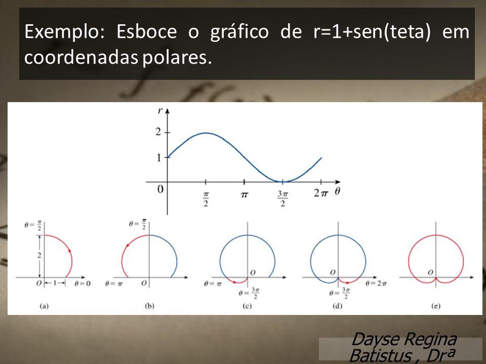 Exemplo: Esboce o gráfico de r=1+sen(teta) em coordenadas polares.