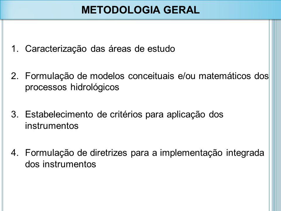 1.Caracterização das áreas de estudo 2.Formulação de modelos conceituais e/ou matemáticos dos processos hidrológicos 3.Estabelecimento de critérios pa