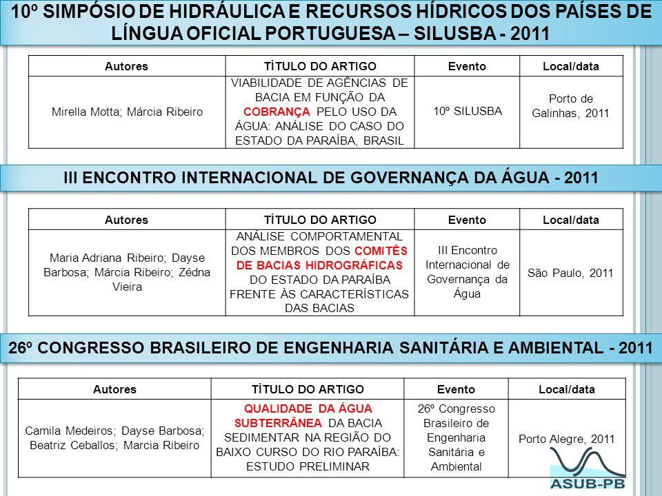 AutoresTÍTULO DO ARTIGOEventoLocal/data Mirella Motta; Márcia Ribeiro VIABILIDADE DE AGÊNCIAS DE BACIA EM FUNÇÃO DA COBRANÇA PELO USO DA ÁGUA: ANÁLISE