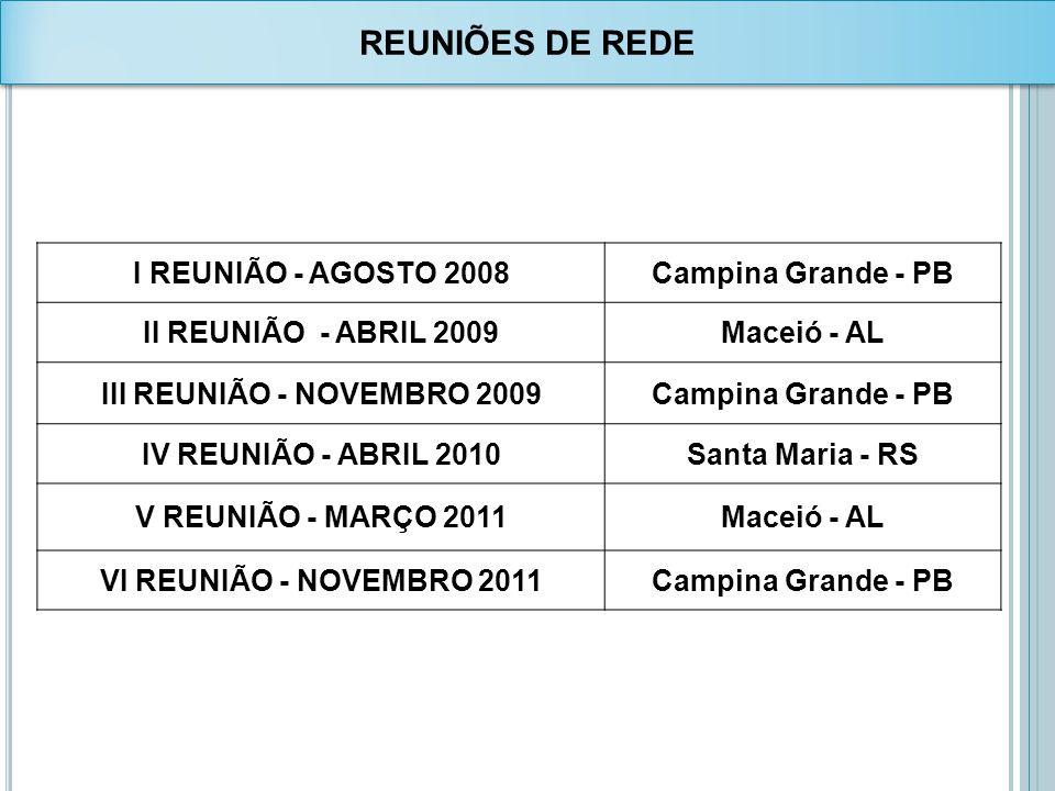 REUNIÕES DE REDE I REUNIÃO - AGOSTO 2008Campina Grande - PB II REUNIÃO - ABRIL 2009Maceió - AL III REUNIÃO - NOVEMBRO 2009Campina Grande - PB IV REUNI
