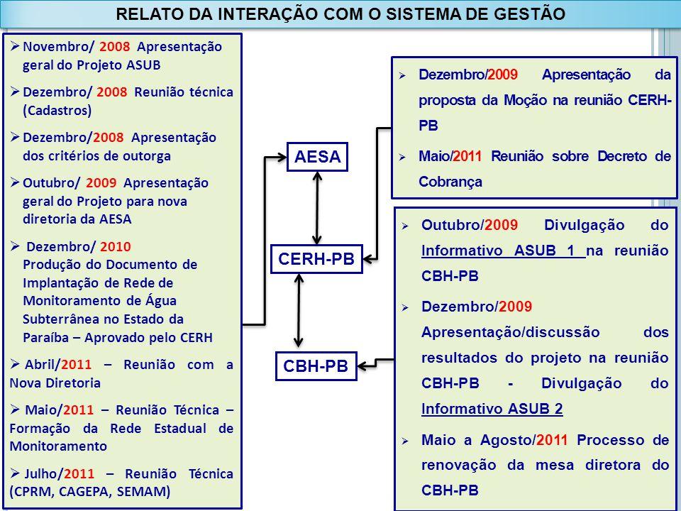 AESA CERH-PB CBH-PB Novembro/ 2008 Apresentação geral do Projeto ASUB Dezembro/ 2008 Reunião técnica (Cadastros) Dezembro/2008 Apresentação dos critér