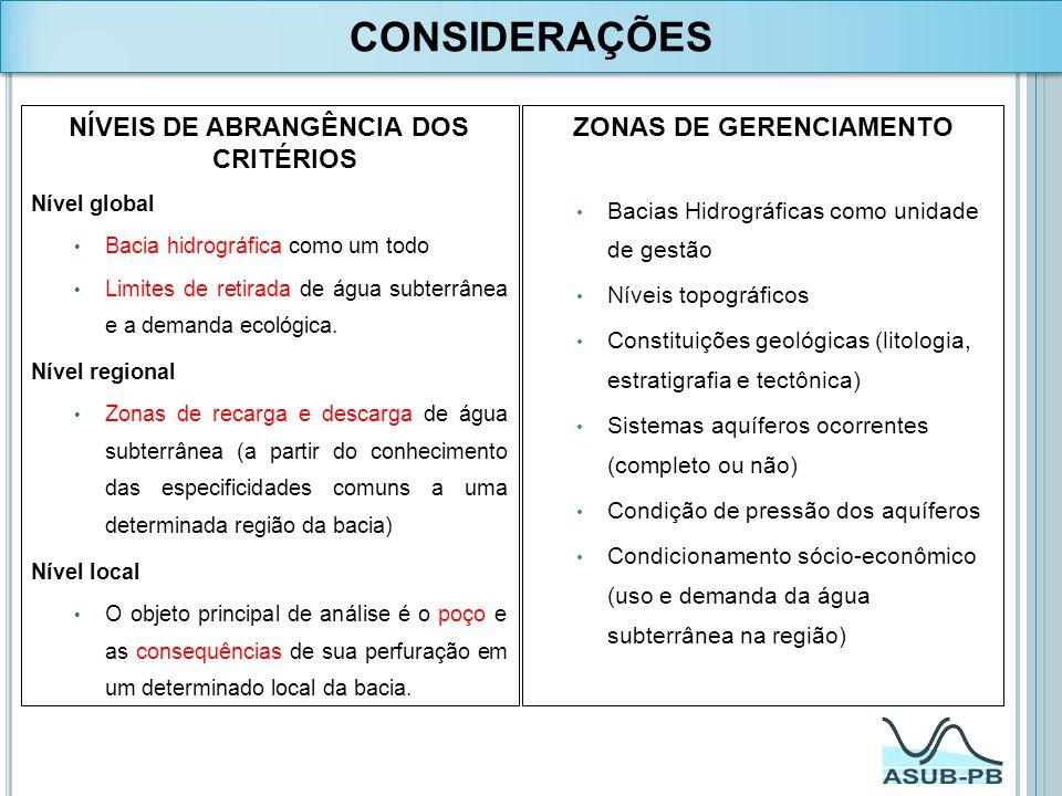 ZONAS DE GERENCIAMENTO Bacias Hidrográficas como unidade de gestão Níveis topográficos Constituições geológicas (litologia, estratigrafia e tectônica)