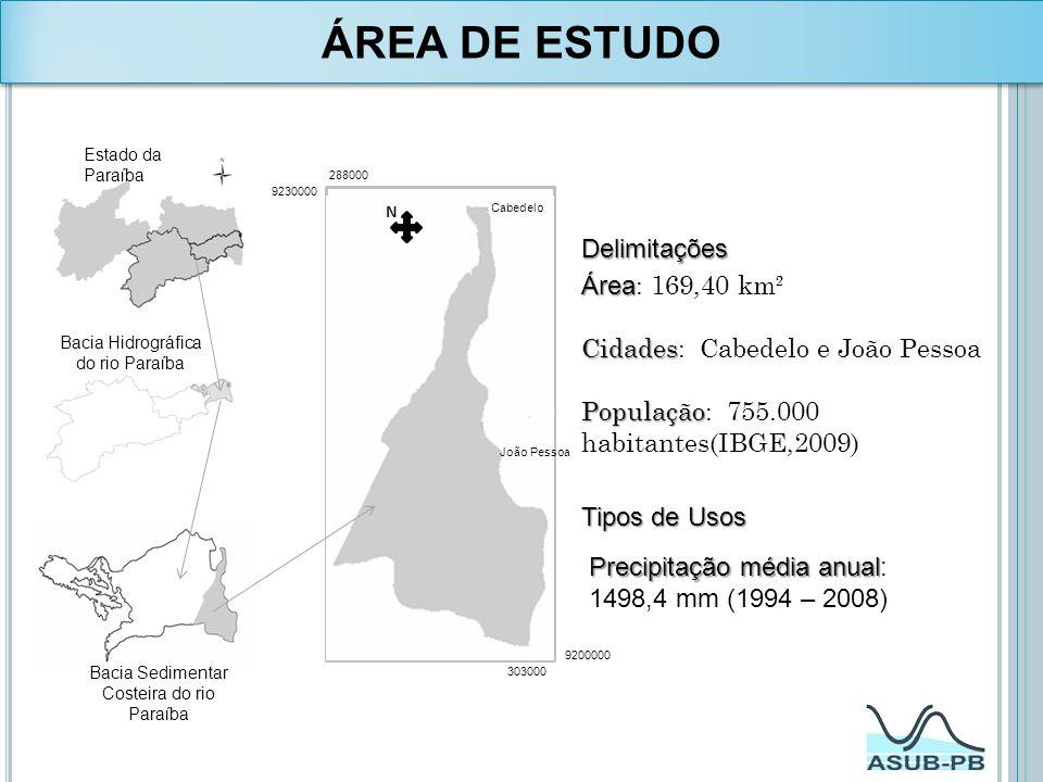 ÁREA DE ESTUDO Estado da Paraíba Área Área : 169,40 km² Cidades Cidades: Cabedelo e João Pessoa População População: 755.000 habitantes(IBGE,2009) N C